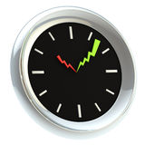Wall clock with graphs as arrows Royalty Free Stock Image