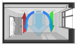 Wall fan coil unit diagram Stock Image