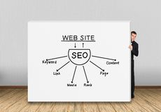 Wall  with seo conept Stock Photo
