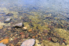 Wallpaper - Water. This is wallpaper narmada river near omkareshwar Stock Image