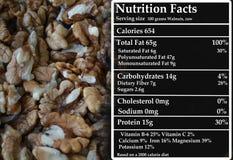 Walnut - Nutrition. The nutritional data of the walnut Royalty Free Stock Photos