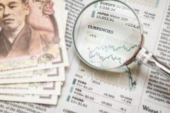 Waluty zagadnienie Fotografia Stock