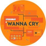 WannaCry Ransomware Malware传染摘要象 免版税库存照片