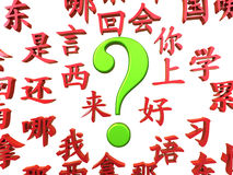 Want To Learn Chinese ? Stock Image