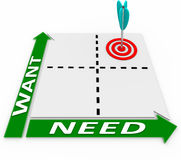 Wants Needs Matrix Choose Important Things Priorities. Choose things you want and need by targeting top priorities in a matrix of possible choices and Royalty Free Stock Images