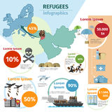 War victims and refugees evacuee vector Royalty Free Stock Photo