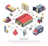 Ware inhyser isometrisk sammansättning stock illustrationer