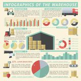 Warehouse Infographic Set Stock Images