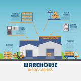 Warehouse infographics royalty free illustration