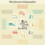 Warehouse Infographics Set Stock Images
