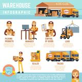 Warehouse and merchandise logistics vector infographics with storage building, transportation and equipment. Product packing and manager control, load and Royalty Free Stock Image