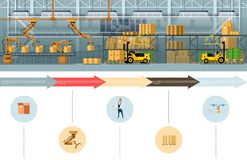 Warehouse Packing and Dispatch Process Banner. Way from Robotic Claw Cardboard Box Automatic Packaging to Express Delivering Goods by Flying Drone. Flat stock illustration