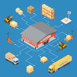 Warehouse Storage and Delivery Isometric Infographics stock illustration