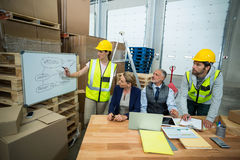Warehouse workers and managers discussing plan on whiteboard Stock Photo
