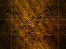 Warm market graph Royalty Free Stock Photo
