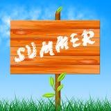 Warm Summer Means Season Environment And Hot Stock Photos