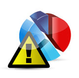 Warning sign with a failing business pie chart Royalty Free Stock Image
