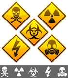 Warning signs. Royalty Free Stock Image
