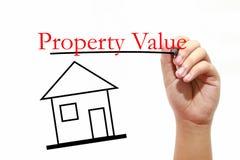 Wartość Nieruchomości - dom z tekstem i męską ręką z piórem Zdjęcia Royalty Free