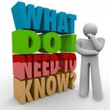 Was ich tun, müssen Sie Wörter Person Thinking Besides 3d kennen Lizenzfreies Stockbild