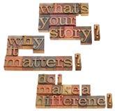 Was Ihre Geschichtefrage ist Lizenzfreies Stockfoto