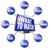 Was, zum von HDTV aufzupassen programmieren Sie Vorschlags-Ideen-Führer Stockfoto