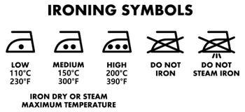 Waschende Symbole der Wäscherei, Ikonen für das Bügeln mit Temperatureinstellung erklärten vektor abbildung