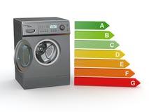 Waschmaschine und Skala der Energieeffizienz Stockfoto