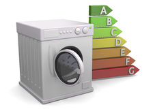 Washer and Energy Saving Concept - 3D Royalty Free Stock Photography