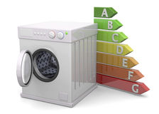 Washer and Energy Saving Concept - 3D Royalty Free Stock Photos