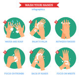 Washing Hands Flat Icons Set. Washing hands properly infographic elements tips in flat round solid green icons arrangement abstract isolated illustration Stock Illustration