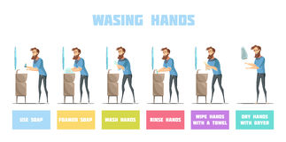 Washing Hands Step By Step. Washing hands properly retro cartoon hygiene icons with step by step text explanation flat vector illustration stock illustration