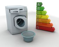 Washing machine and laundry basket Royalty Free Stock Images