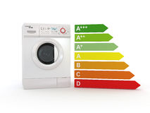 Washing machine and scale of energy efficiency Royalty Free Stock Photos