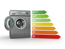 Washing machine and scale of energy efficiency Stock Image
