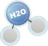 Wasser - H2O Stockbild