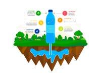 Wasser infographic lizenzfreies stockbild