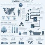 Wasser infographic mit Diagrammen und Diagrammen Lizenzfreie Stockfotos