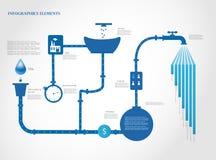 Wasser infographics. Lizenzfreies Stockfoto