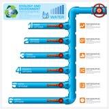Wasser-Rohrleitungs-Ökologie und Umwelt-Geschäft Infographic Lizenzfreies Stockfoto
