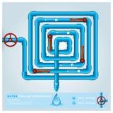 Wasser-Rohrleitungs-Geschäft Infographic Stockfoto