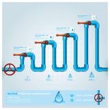 Wasser-Rohrleitungs-Geschäft Infographic Lizenzfreie Stockfotos