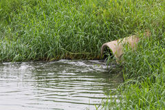 Wasserabfluß Lizenzfreies Stockbild