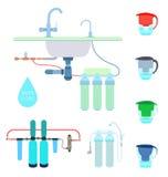 Wasserfilter eingestellt Stockbilder
