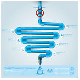 Wasserleitungs-Zeitachse-Geschäft Infographic Stockfotografie