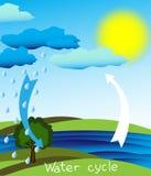 Wasserschleife Lizenzfreies Stockfoto