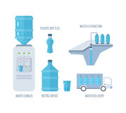 Wasserspender Flaschenbüro, Plastik Wasser lizenzfreie abbildung