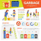 Waste Collecting Sorting Recycling Infographic Poster Royalty Free Stock Photos