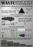 Waste. Infographics on the theme of global environmental problems - waste royalty free illustration