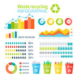 Waste Recycling Infographics Vector Elements. Royalty Free Stock Images